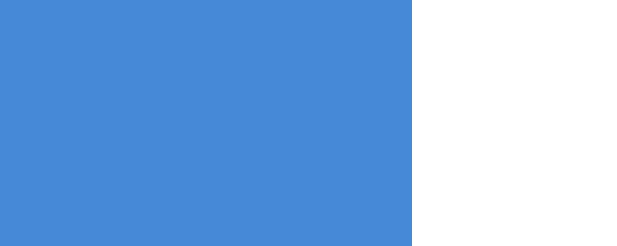 blauw verloop